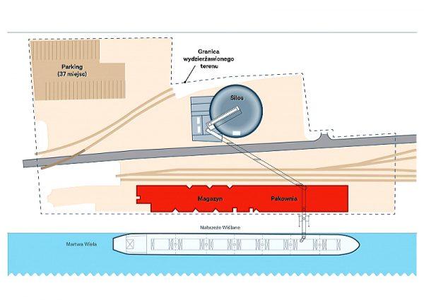 Plan terminala cukrowego w gdańskim porcie